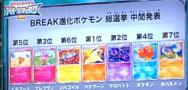 Potential BREAK Pokemon in Upcoming Sets!